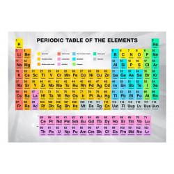 Fototapet - Periodic Table...